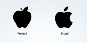 Contoh branding produk