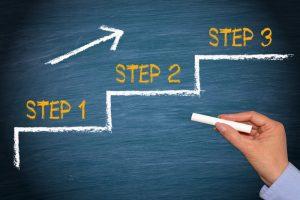 Langkah-langkah membuat merek